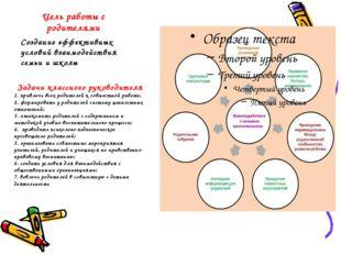 Цель работы с родителями Создание эффективных условий взаимодействия семьи и
