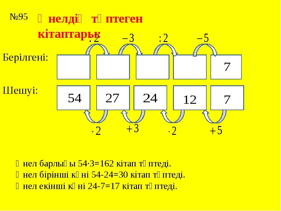 Әнелдің түптеген кітаптары: №95 Берілгені: Шешуі: Әнел барлығы 54∙3=162 кіта...