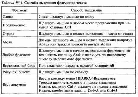 http://library.tuit.uz/skanir_knigi/book/Praktikum_po_kursu_INFORMATIKA/2_glava.files/image052.jpg