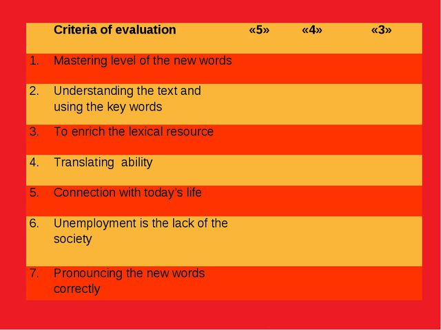 Criteria of evaluation	«5»	«4»	«3» 1.	Mastering level of the new words			 2....