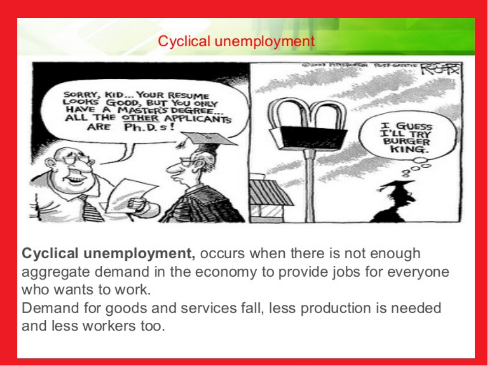economics frictional and structural unemployment essay