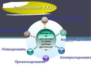 Регулятивные УУД Ставить цель Планировать Прогнозировать Контролировать Корре