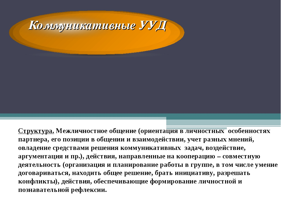 Коммуникативные УУД Структура. Межличностное общение (ориентация в личностных...