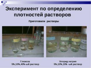 Эксперимент по определению плотностей растворов Приготовили растворы Хлорид н