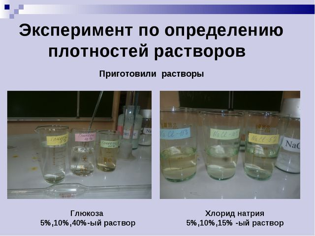 Эксперимент по определению плотностей растворов Приготовили растворы Хлорид н...
