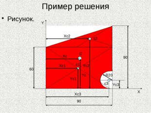 Пример решения Рисунок. 90 R20 Yc3 Y X Xc3 90 c3 c3 Xc2 Yc2 c2 Xc1 Yc1 c1 C X