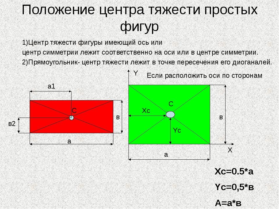 Положение центра тяжести простых фигур 1)Центр тяжести фигуры имеющий ось или...