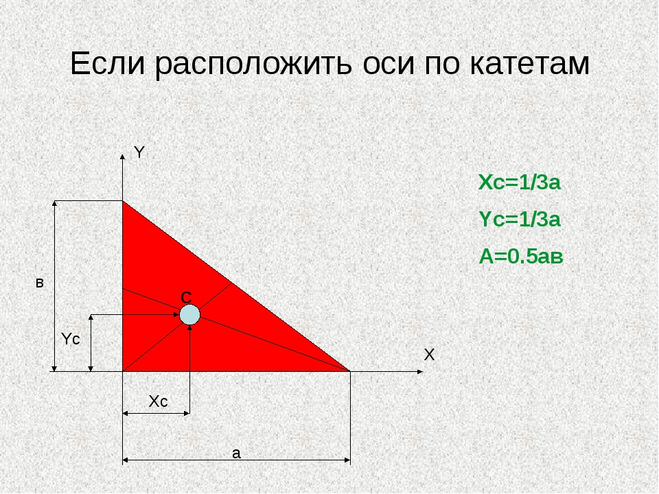 Если расположить оси по катетам Y X C а Xc Yc в Xc=1/3a Yc=1/3a A=0.5aв