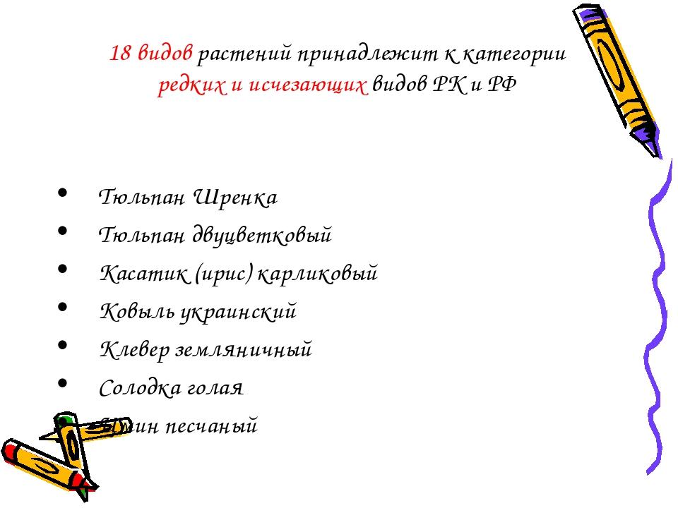 Тюльпан Шренка Тюльпан двуцветковый Касатик (ирис) карликовый Ковыль украинск...