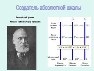 Английский физик Уильям Томсон (лорд Кельвин)