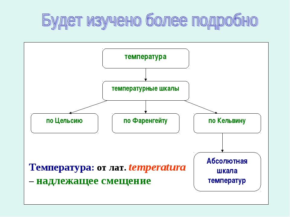 Температура: от лат. temperatura – надлежащее смещение