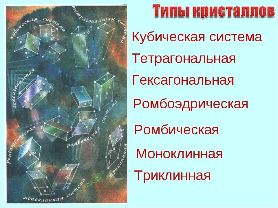 Кубическая система Тетрагональная Гексагональная Ромбоэдрическая Ромбическая...