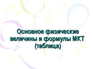 Основное физические величины и формулы МКТ (таблица)