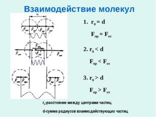 Взаимодействие молекул r0 = d Fпр = Fот 2. r0 < d Fпр < Fот 3. r0 > d Fпр >
