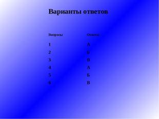Варианты ответов  ВопросыОтветы 1А 2Б 3В 4А 5Б 6В