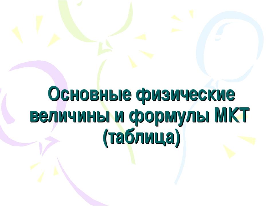 Основные физические величины и формулы МКТ (таблица)