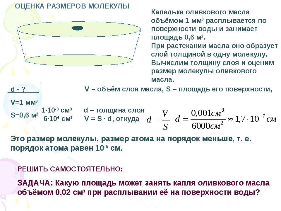 Капелька оливкового масла объёмом 1 мм3 расплывается по поверхности воды и за...