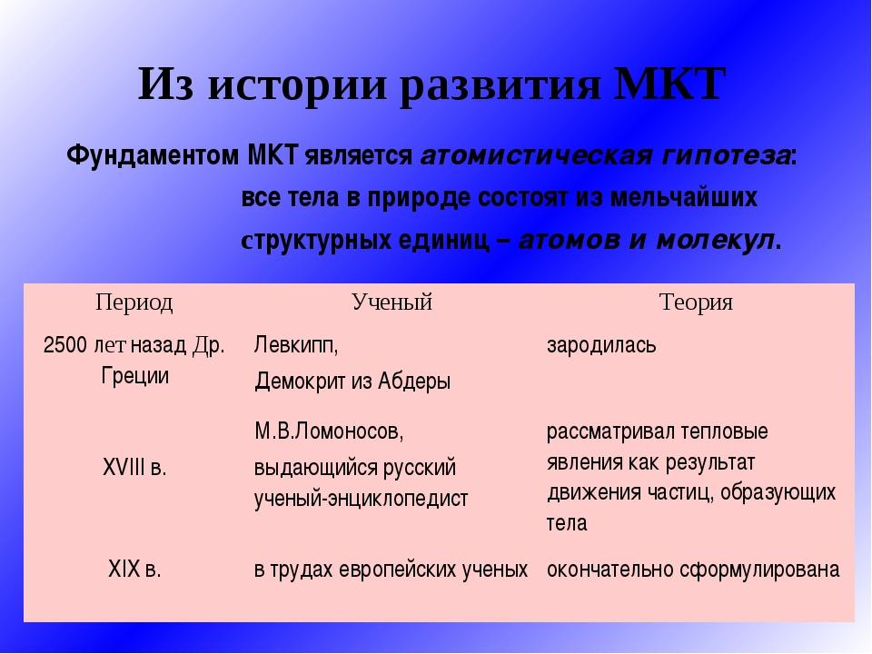 Из истории развития МКТ Фундаментом МКТ является атомистическая гипотеза:...