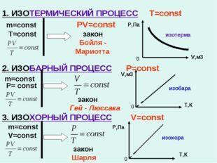 1. ИЗОТЕРМИЧЕСКИЙ ПРОЦЕСС T=const m=const PV=const T=const закон Бойля - Мари