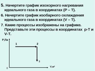 5. Начертите график изохорного нагревания идеального газа в координатах (P –