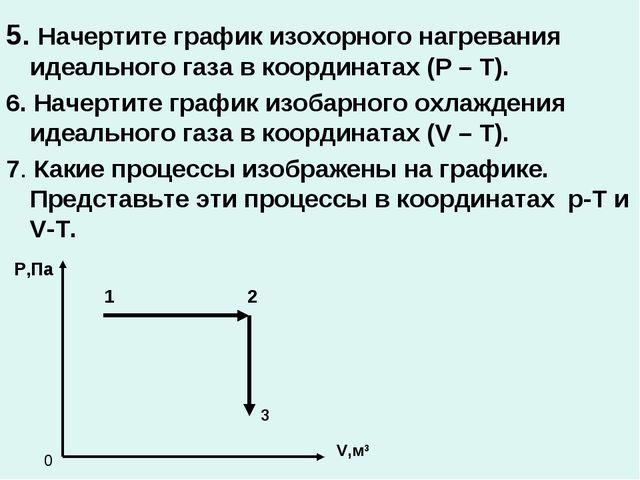 5. Начертите график изохорного нагревания идеального газа в координатах (P –...