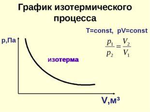 График изотермического процесса изотерма V,м3 Т=const, рV=const р,Па изотерма