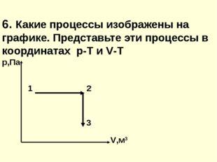 6. Какие процессы изображены на графике. Представьте эти процессы в координа