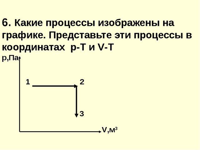 6. Какие процессы изображены на графике. Представьте эти процессы в координа...