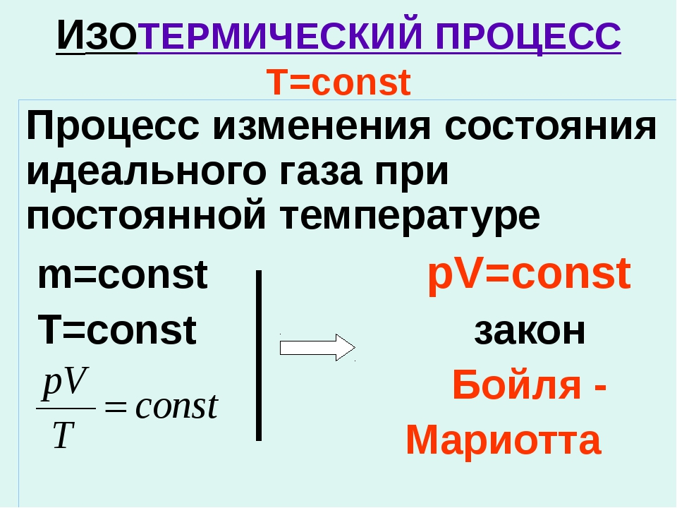 ИЗОТЕРМИЧЕСКИЙ ПРОЦЕСС T=const Процесс изменения состояния идеального газа пр...