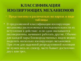 КЛАССИФИКАЦИЯ ИЗОЛИРУЮЩИХ МЕХАНИЗМОВ Представлена в распечатках на партах в в