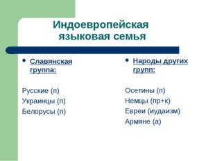 Индоевропейская языковая семья Славянская группа: Русские (п) Украинцы (п) Бе