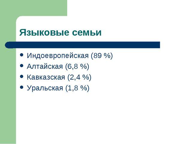 Языковые семьи Индоевропейская (89 %) Алтайская (6,8 %) Кавказская (2,4 %) Ур...