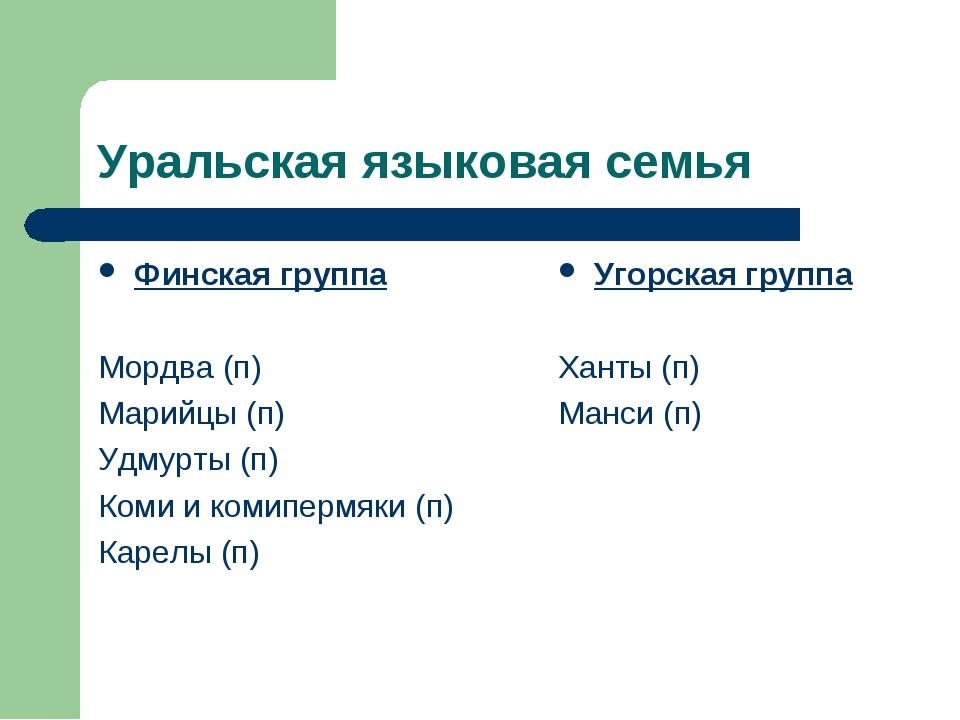 Уральская языковая семья Финская группа Мордва (п) Марийцы (п) Удмурты (п) Ко...