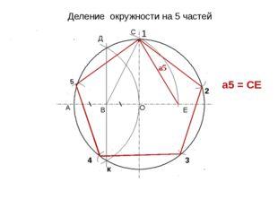 Деление окружности на 5 частей 1 2 3 4 О А В С а5 Д Е а5 = СЕ к 5