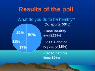 Results of the poll What do you do to be healthy? 50% 25% 18% 17% Do sports(5