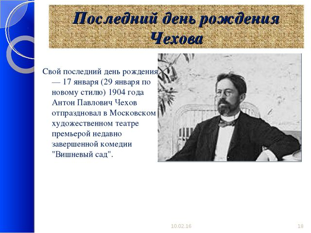 Последний день рождения Чехова Свой последний день рождения — 17 января (29 я...
