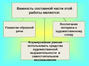 Важность составной части этой работы является: Развитие образной речи Воспита