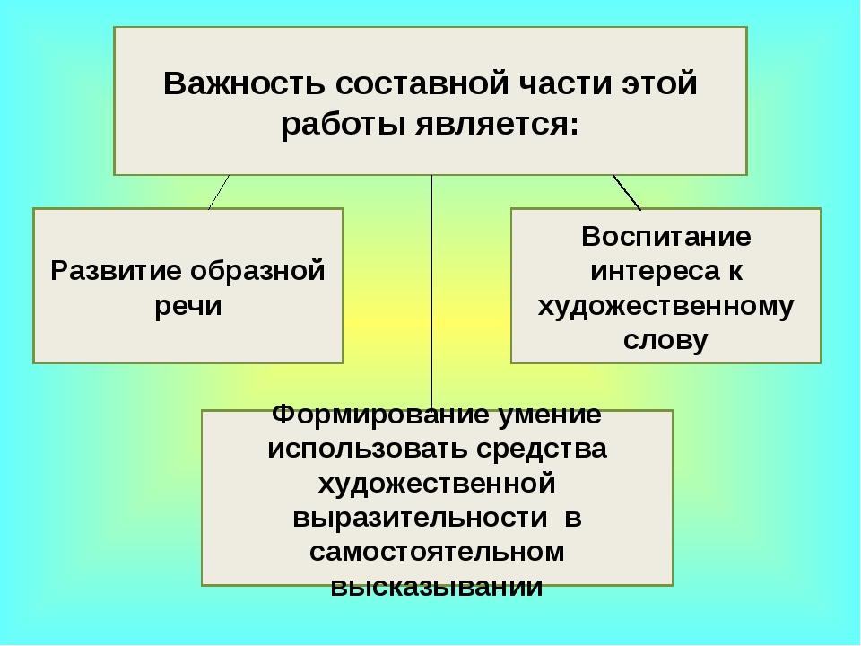 Важность составной части этой работы является: Развитие образной речи Воспита...
