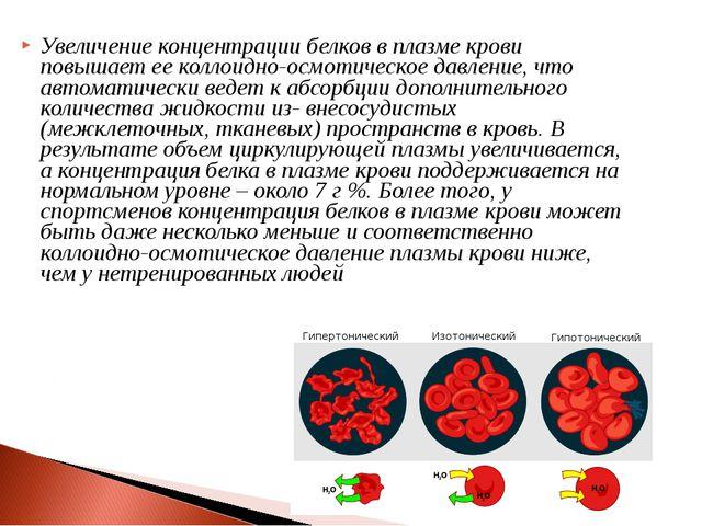 Увеличение концентрации белков в плазме крови повышает ее коллоидно-осмотиче...