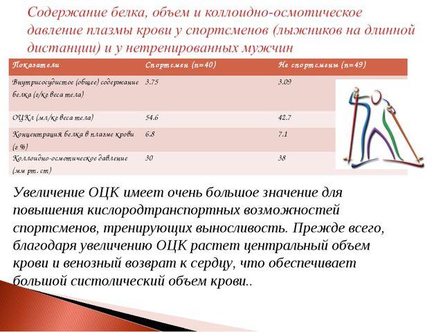 Увеличение ОЦК имеет очень большое значение для повышения кислородтранспортны...