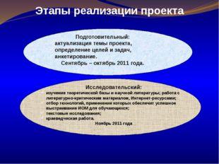 Этапы реализации проекта Подготовительный: актуализация темы проекта, определ