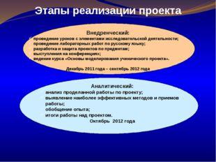 Этапы реализации проекта Внедренческий: проведение уроков с элементами исслед