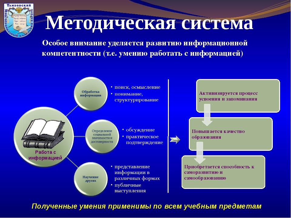 Особое внимание уделяется развитию информационной компетентности (т.е. умени...