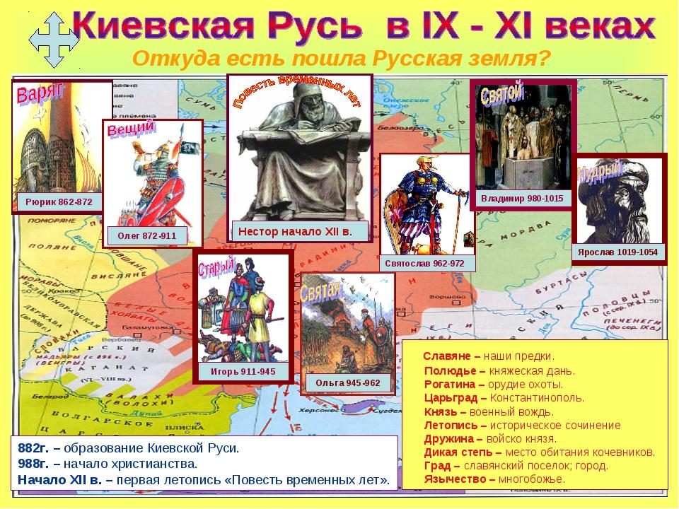 Откуда есть пошла Русская земля? Нестор начало XII в. Рюрик 862-872 Олег 872-...