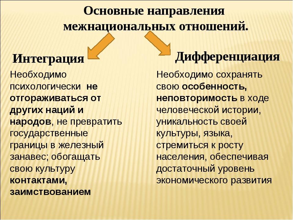 Основные направления межнациональных отношений. Дифференциация Интеграция Нео...