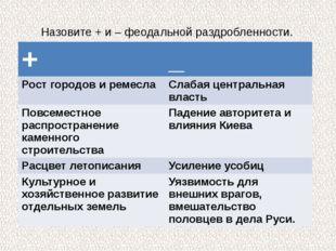 Назовите + и – феодальной раздробленности. + _ Рост городов и ремесла Слабаяц