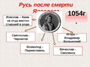 Русь после смерти Ярослава Изяслав – Киев «в отца место» старший в роде Свято