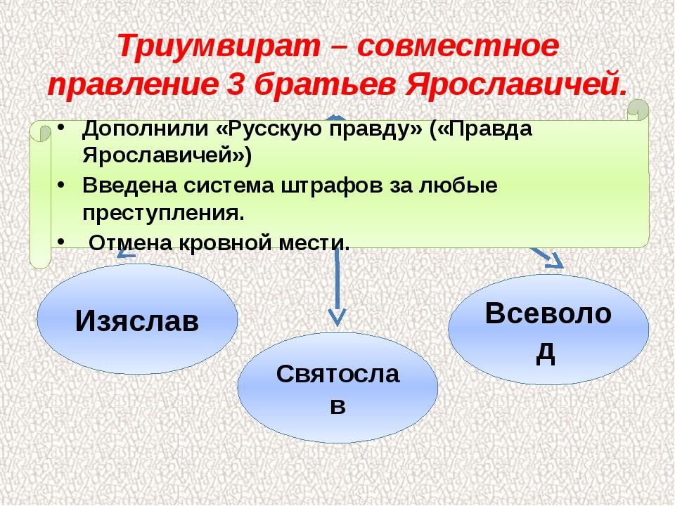 Триумвират – совместное правление 3 братьев Ярославичей. Изяслав Святослав Вс...