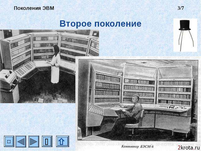 Второе поколение   Поколения ЭВМ3/7