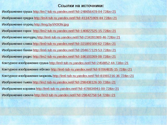 Ссылки на источники: Изображение грушаhttp://im7-tub-ru.yandex.net/i?id=24865...